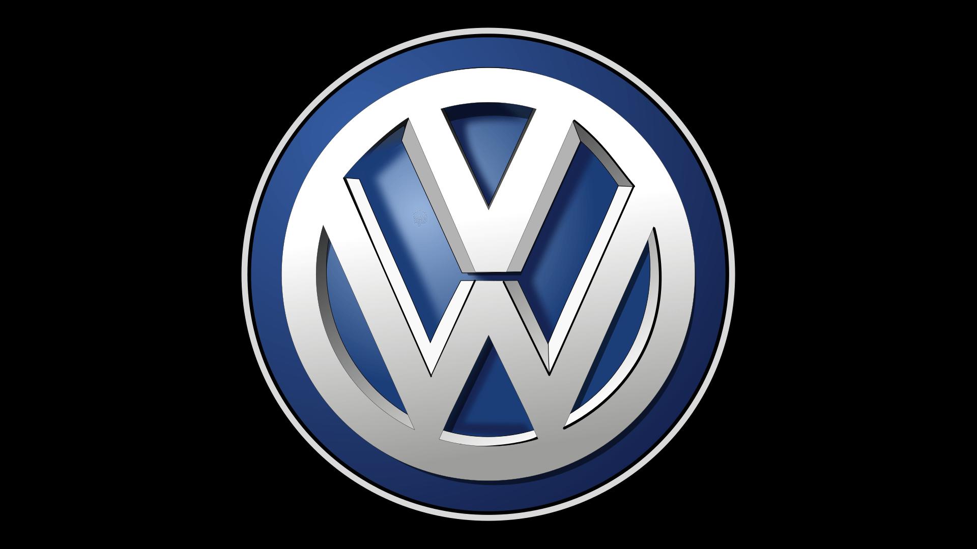 Volkswagen Vin decoder